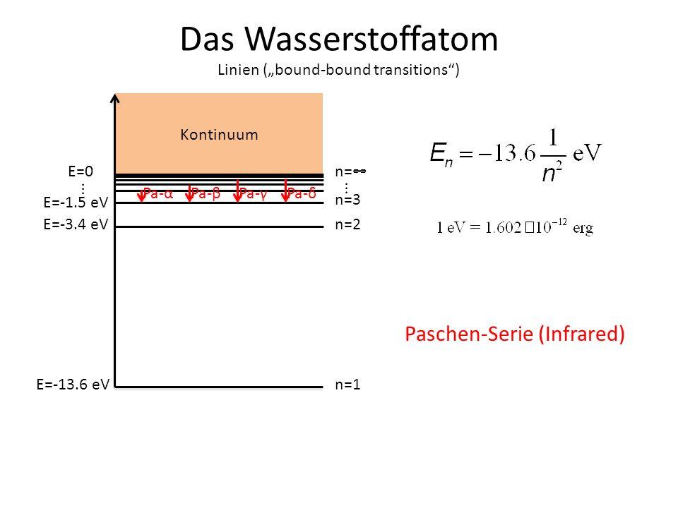 Das Wasserstoffatom E=0 E=-13.6 eV E=-3.4 eV E=-1.5 eV... n=1 n=2 n=3... n= Kontinuum Pa-αPa-βPa-γPa-δ Paschen-Serie (Infrared) Linien (bound-bound tr