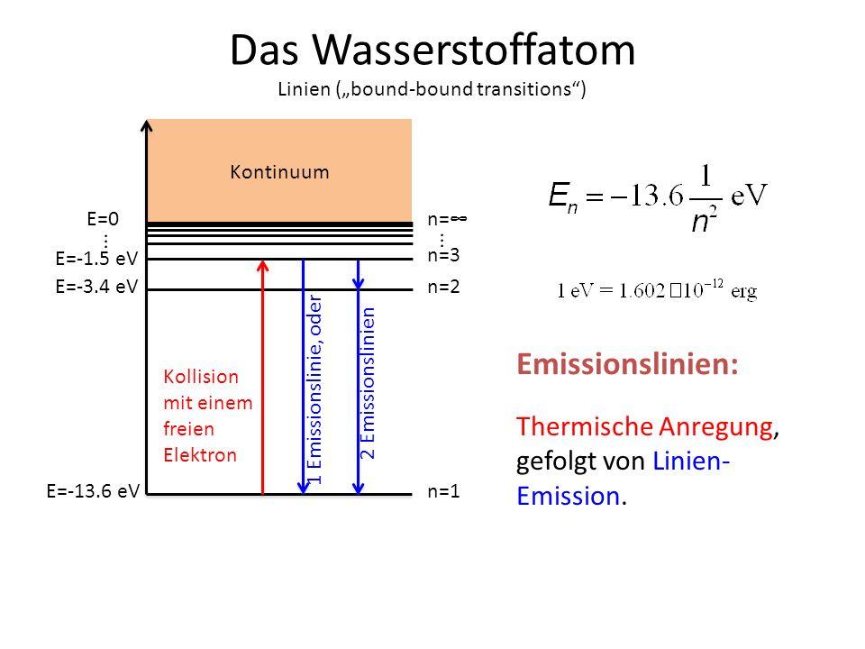 Das Wasserstoffatom E=0 E=-13.6 eV E=-3.4 eV E=-1.5 eV... n=1 n=2 n=3... n= Kontinuum Thermische Anregung, gefolgt von Linien- Emission. Kollision mit