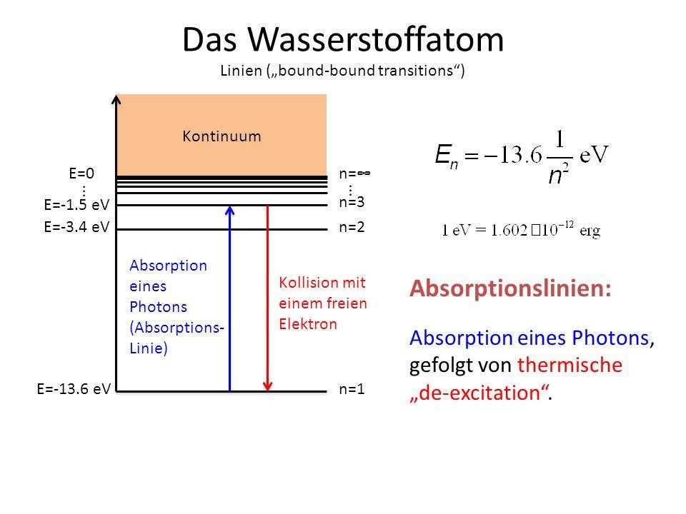 Das Wasserstoffatom E=0 E=-13.6 eV E=-3.4 eV E=-1.5 eV... n=1 n=2 n=3... n= Kontinuum Absorption eines Photons, gefolgt von thermische de-excitation.