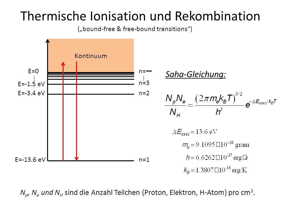 Thermische Ionisation und Rekombination E=0 E=-13.6 eV E=-3.4 eV E=-1.5 eV... n=1 n=2 n=3... n= Kontinuum (bound-free & free-bound transitions) Saha-G