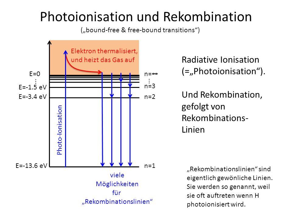Photoionisation und Rekombination E=0 E=-13.6 eV E=-3.4 eV E=-1.5 eV... n=1 n=2 n=3... n= Radiative Ionisation (=Photoionisation). Und Rekombination,