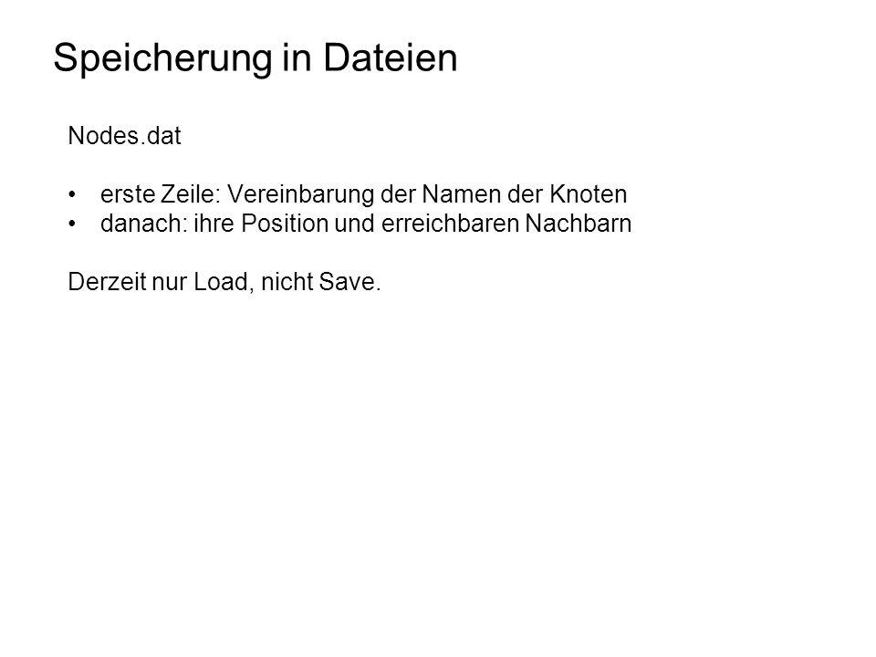 Speicherung in Dateien Nodes.dat erste Zeile: Vereinbarung der Namen der Knoten danach: ihre Position und erreichbaren Nachbarn Derzeit nur Load, nicht Save.