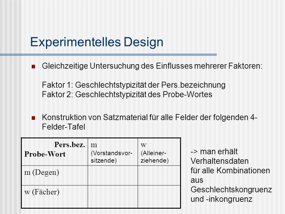 Experimentelles Design Gleichzeitige Untersuchung des Einflusses mehrerer Faktoren: Faktor 1: Geschlechtstypizität der Pers.bezeichnung Faktor 2: Gesc