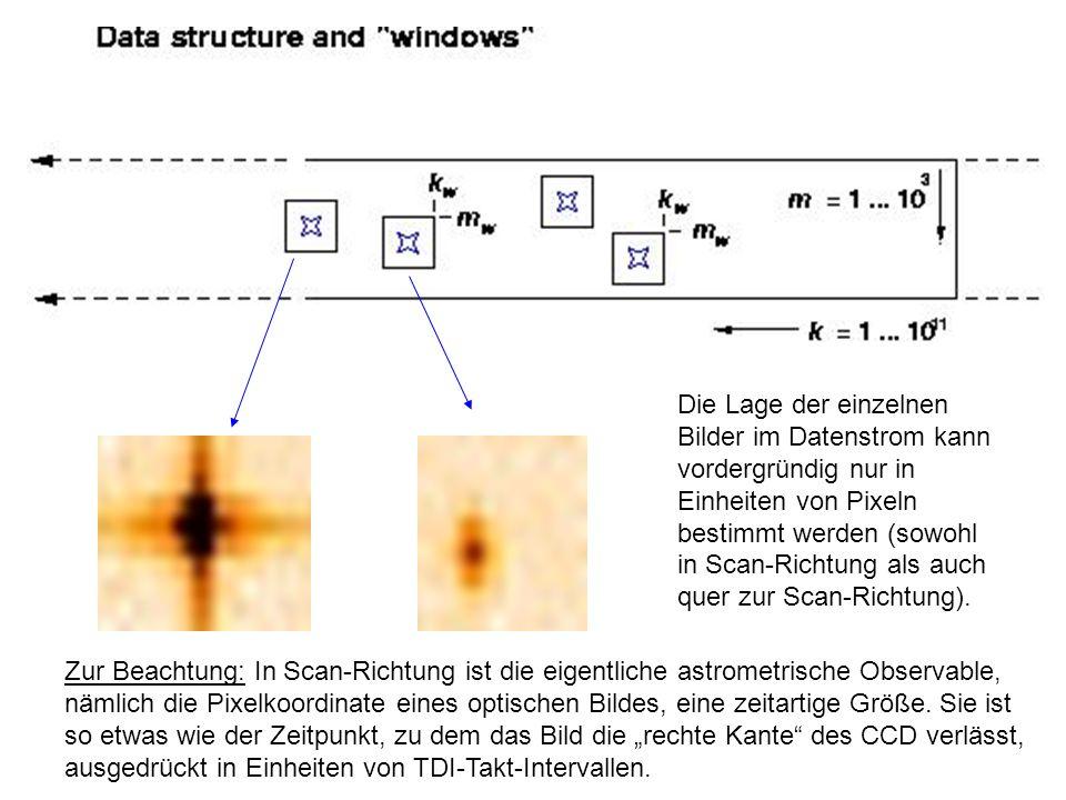 Die Lage der einzelnen Bilder im Datenstrom kann vordergründig nur in Einheiten von Pixeln bestimmt werden (sowohl in Scan-Richtung als auch quer zur