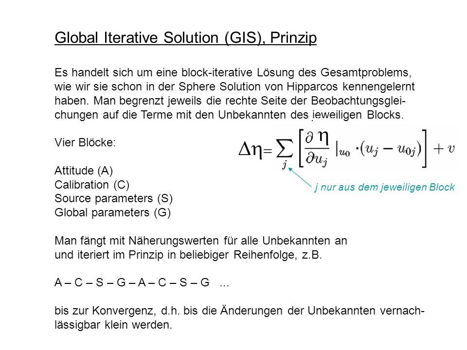 Global Iterative Solution (GIS), Prinzip Es handelt sich um eine block-iterative Lösung des Gesamtproblems, wie wir sie schon in der Sphere Solution v