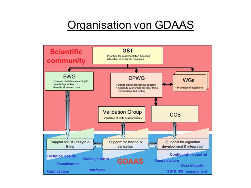 Organisation von GDAAS