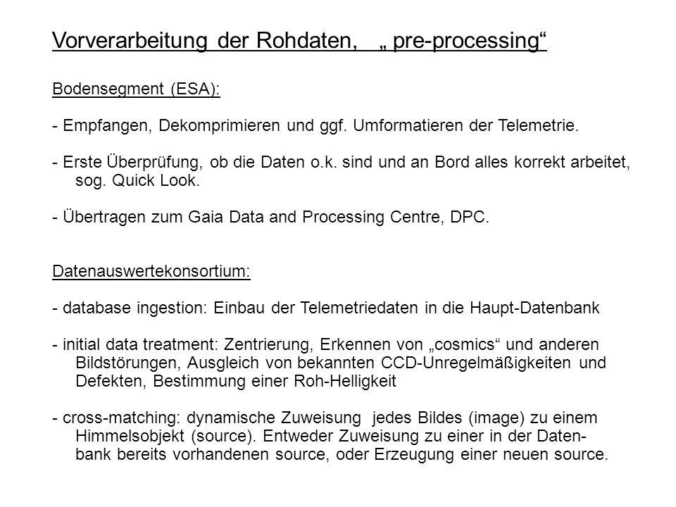 Vorverarbeitung der Rohdaten, pre-processing Bodensegment (ESA): - Empfangen, Dekomprimieren und ggf. Umformatieren der Telemetrie. - Erste Überprüfun