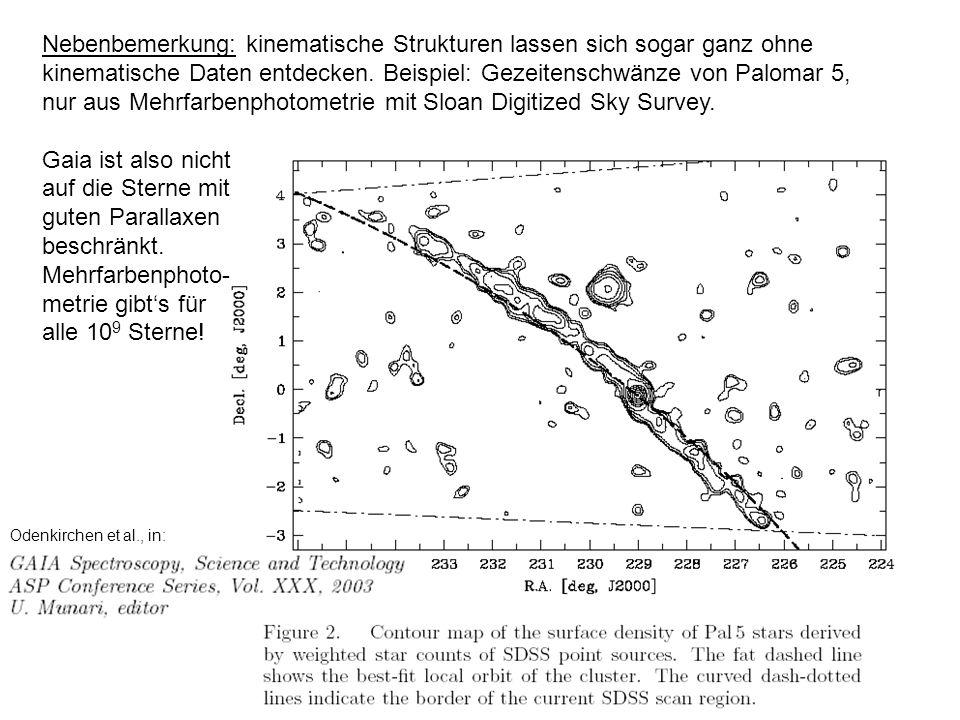 Nebenbemerkung: kinematische Strukturen lassen sich sogar ganz ohne kinematische Daten entdecken. Beispiel: Gezeitenschwänze von Palomar 5, nur aus Me