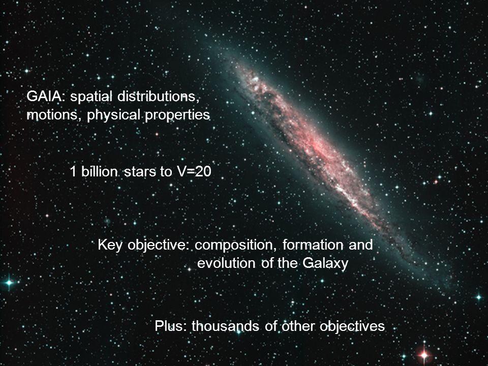Nebenbemerkung: kinematische Strukturen lassen sich sogar ganz ohne kinematische Daten entdecken.