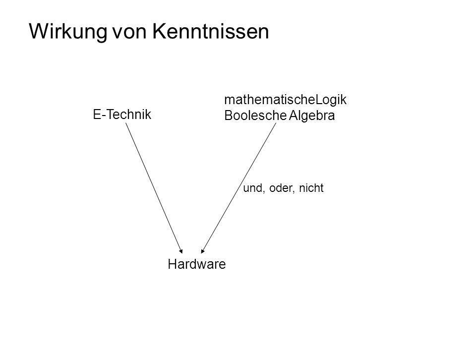 Wirkung von Kenntnissen E-Technik und, oder, nicht Hardware mathematischeLogik Boolesche Algebra
