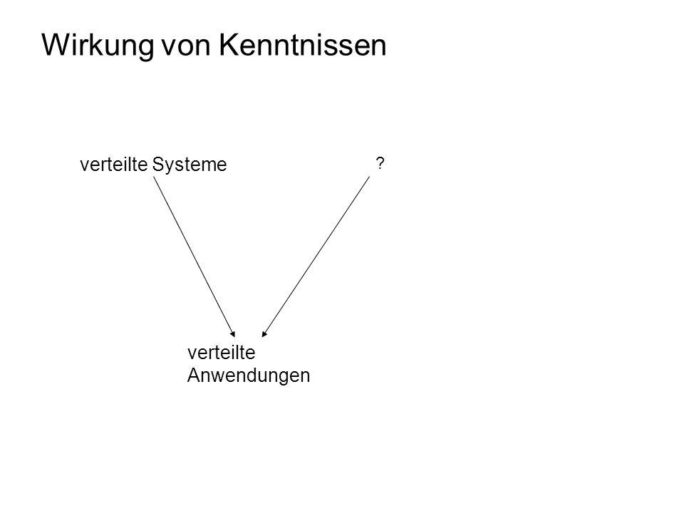 Wirkung von Kenntnissen verteilte Systeme verteilte Anwendungen