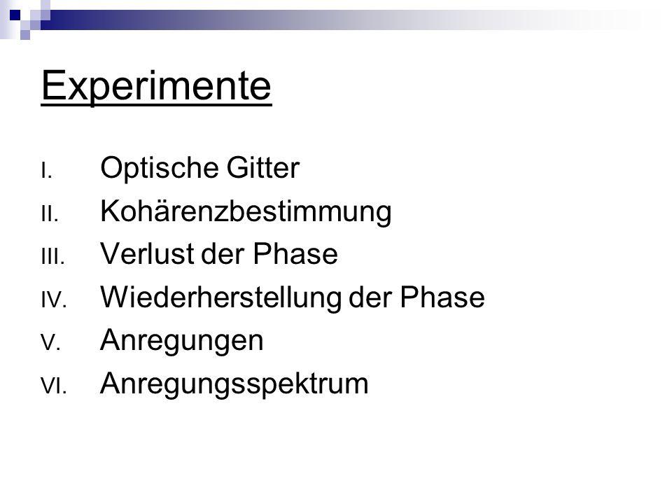 Experimente I.Optische Gitter II. Kohärenzbestimmung III.