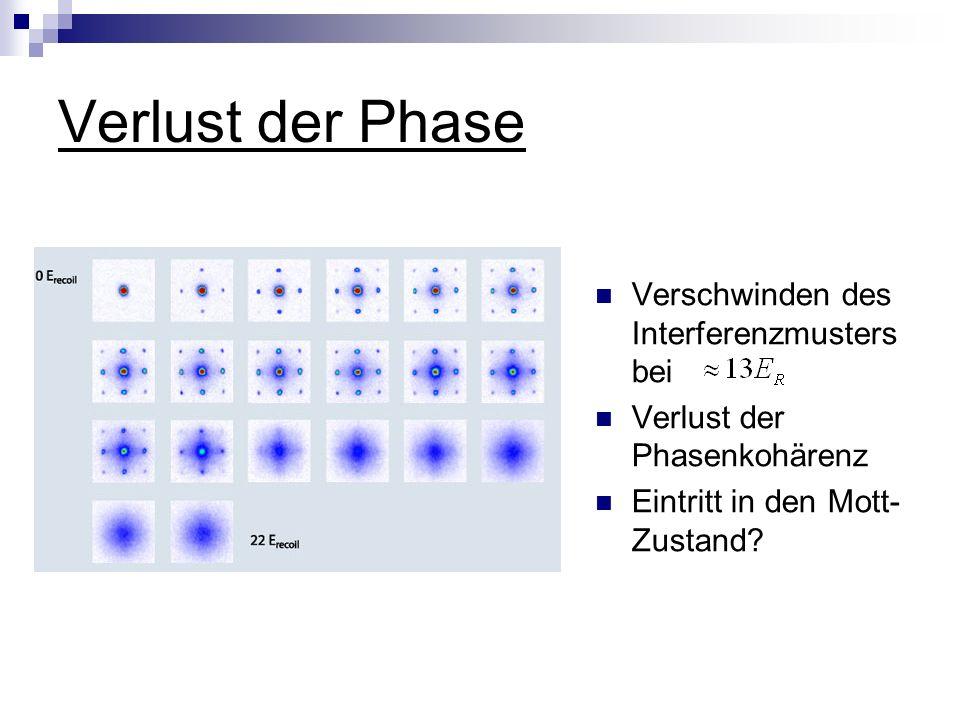 Verlust der Phase Verschwinden des Interferenzmusters bei Verlust der Phasenkohärenz Eintritt in den Mott- Zustand?