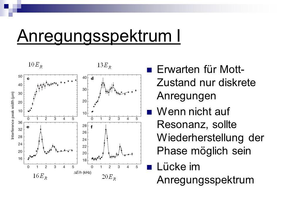 Anregungsspektrum I Erwarten für Mott- Zustand nur diskrete Anregungen Wenn nicht auf Resonanz, sollte Wiederherstellung der Phase möglich sein Lücke im Anregungsspektrum