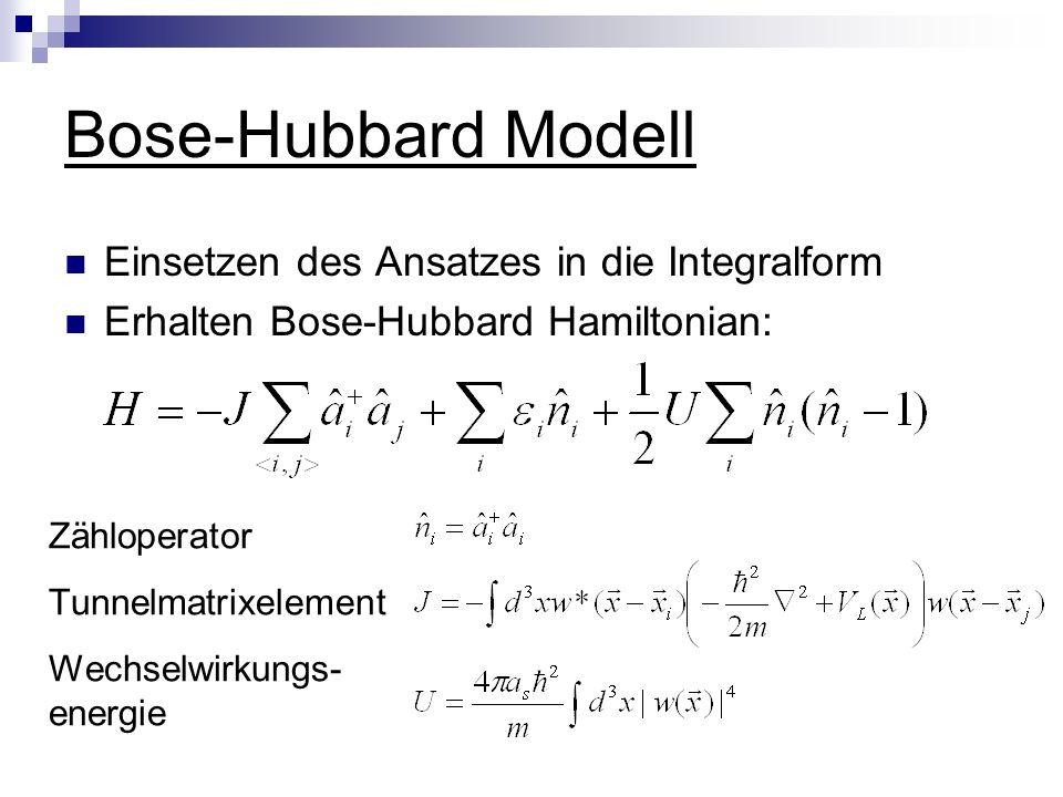 Bose-Hubbard Modell Einsetzen des Ansatzes in die Integralform Erhalten Bose-Hubbard Hamiltonian: Zähloperator Tunnelmatrixelement Wechselwirkungs- energie