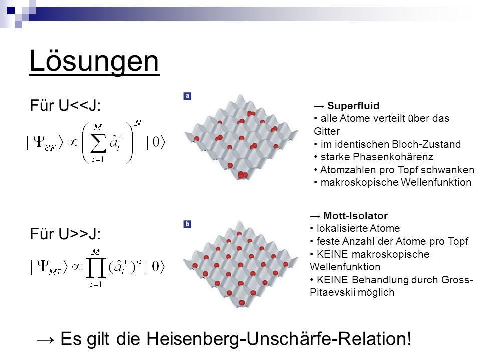 Lösungen I Für U<<J: Superfluid alle Atome verteilt über das Gitter im identischen Bloch-Zustand starke Phasenkohärenz Atomzahlen pro Topf schwanken (Poissonverteilung) makroskopische Wellenfunktion
