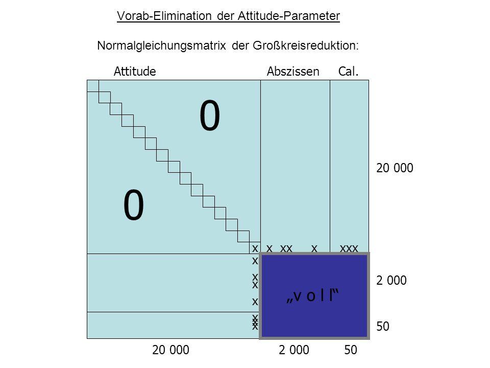 Vorab-Elimination der Attitude-Parameter Normalgleichungsmatrix der Großkreisreduktion: Attitude Abszissen Cal.
