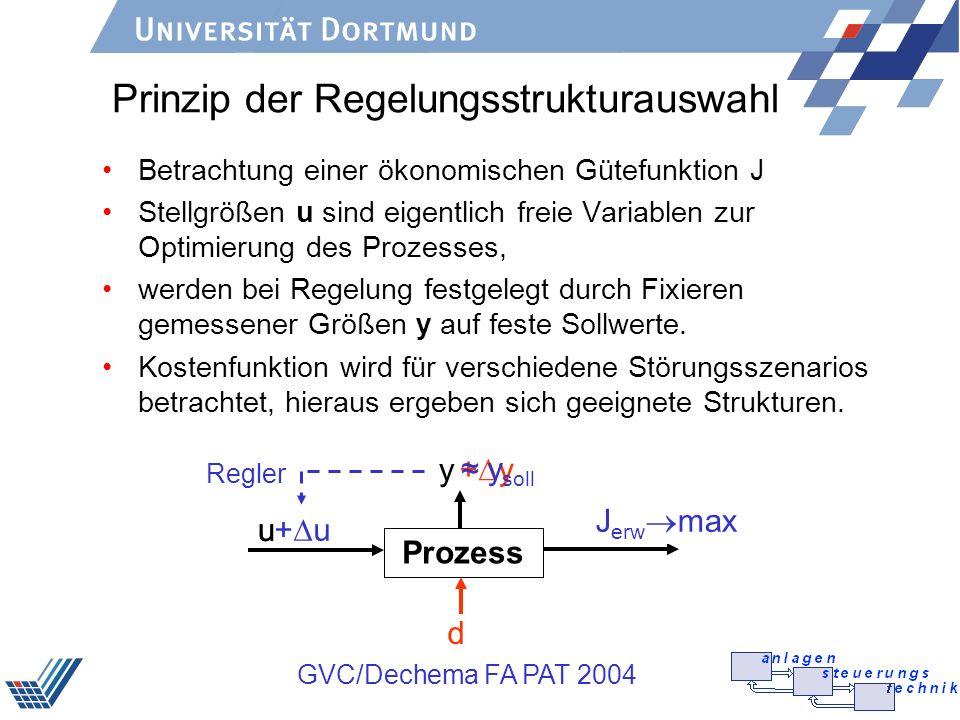 GVC/Dechema FA PAT 2004 Betrachtung einer ökonomischen Gütefunktion J Stellgrößen u sind eigentlich freie Variablen zur Optimierung des Prozesses, wer