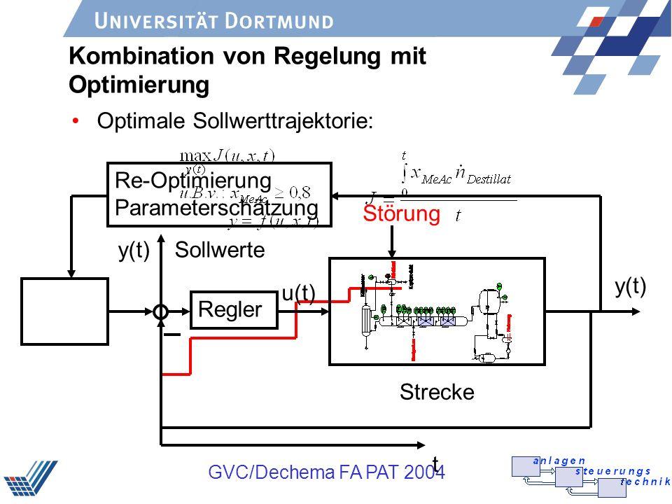 GVC/Dechema FA PAT 2004 Kombination von Regelung mit Optimierung Optimale Sollwerttrajektorie: t y(t) Sollwerte Strecke Regler u(t) y(t) Störung Re-Op