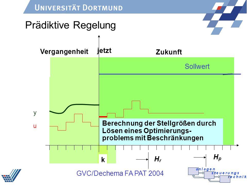 GVC/Dechema FA PAT 2004 jetzt Vergangenheit Prädiktive Regelung Zukunft u y k HpHp HrHr Sollwert Berechnung der Stellgrößen durch Lösen eines Optimier