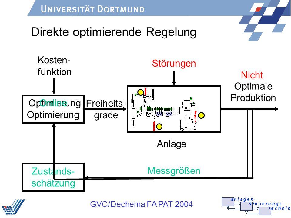 GVC/Dechema FA PAT 2004 Direkte optimierende Regelung Anlage Störungen Kosten- funktion Messgrößen Zustands- schätzung Freiheits- grade Optimierung Ni