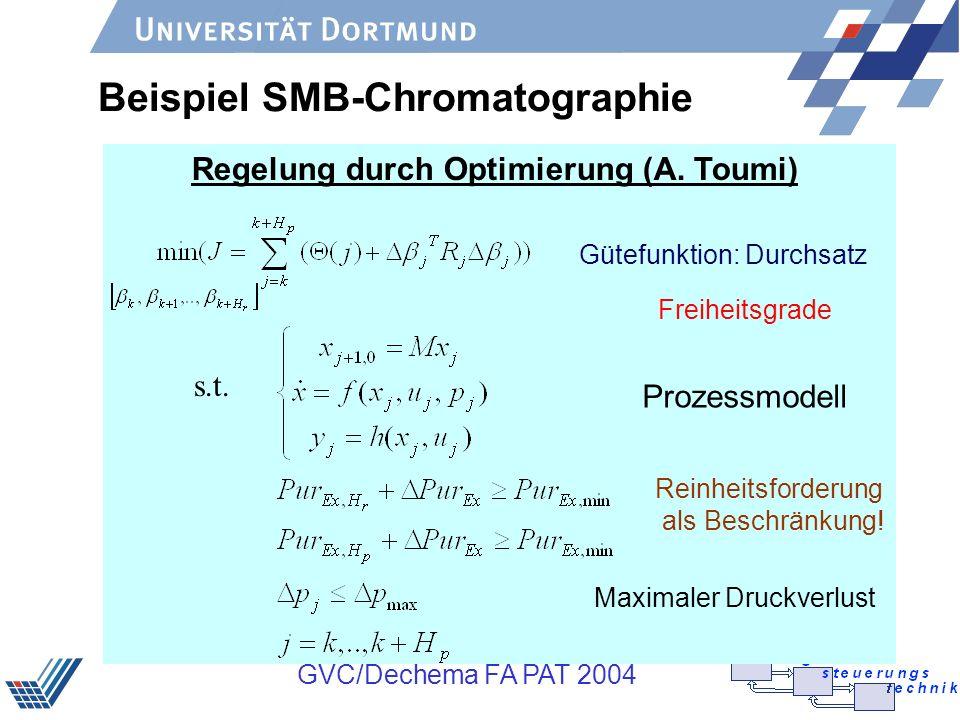 GVC/Dechema FA PAT 2004 Beispiel SMB-Chromatographie Regelung durch Optimierung (A. Toumi) Freiheitsgrade Reinheitsforderung als Beschränkung! s.t. Ma