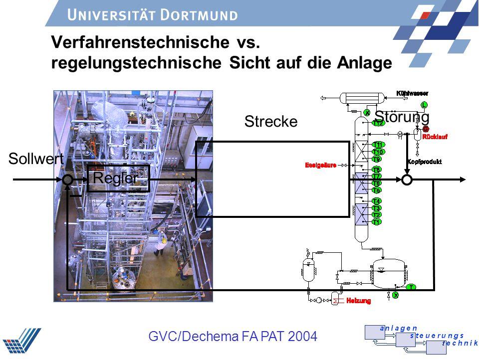 GVC/Dechema FA PAT 2004 Betrachtung einer ökonomischen Gütefunktion J Stellgrößen u sind eigentlich freie Variablen zur Optimierung des Prozesses, werden bei Regelung festgelegt durch Fixieren gemessener Größen y auf feste Sollwerte.