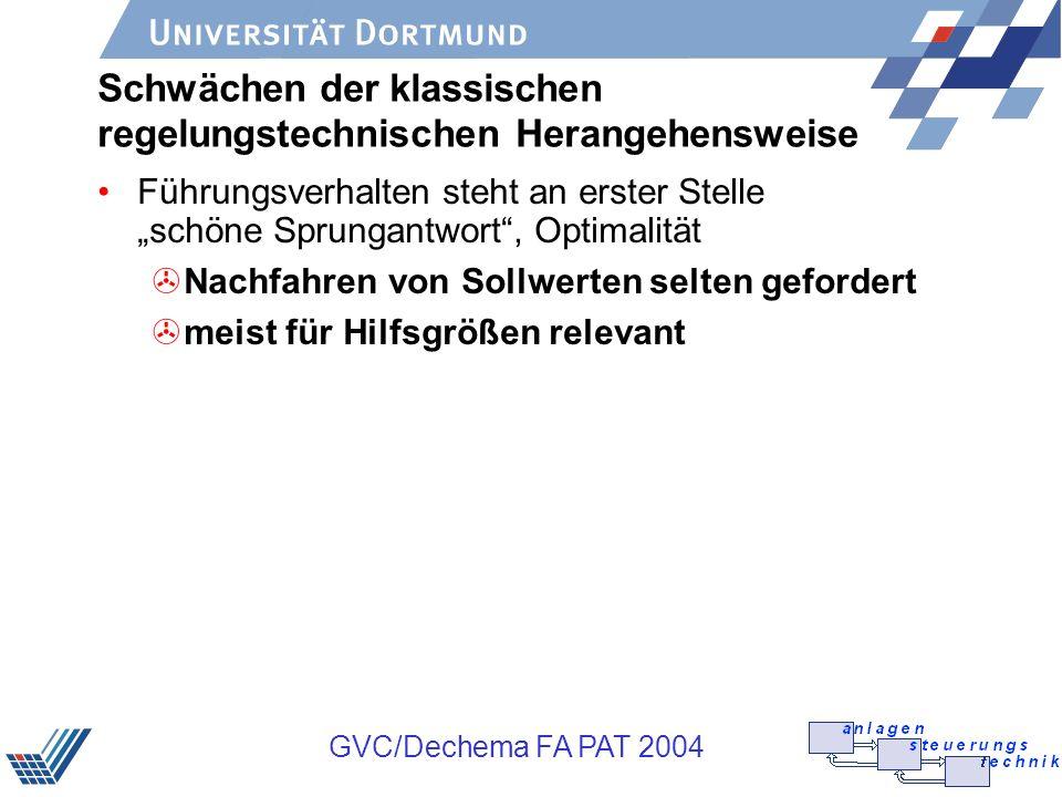 GVC/Dechema FA PAT 2004 Kombination von Regelung mit Optimierung Optimale Sollwerttrajektorie: t y(t) Sollwerte Strecke Regler u(t) y(t) Störung Re-Optimierung Parameterschätzung