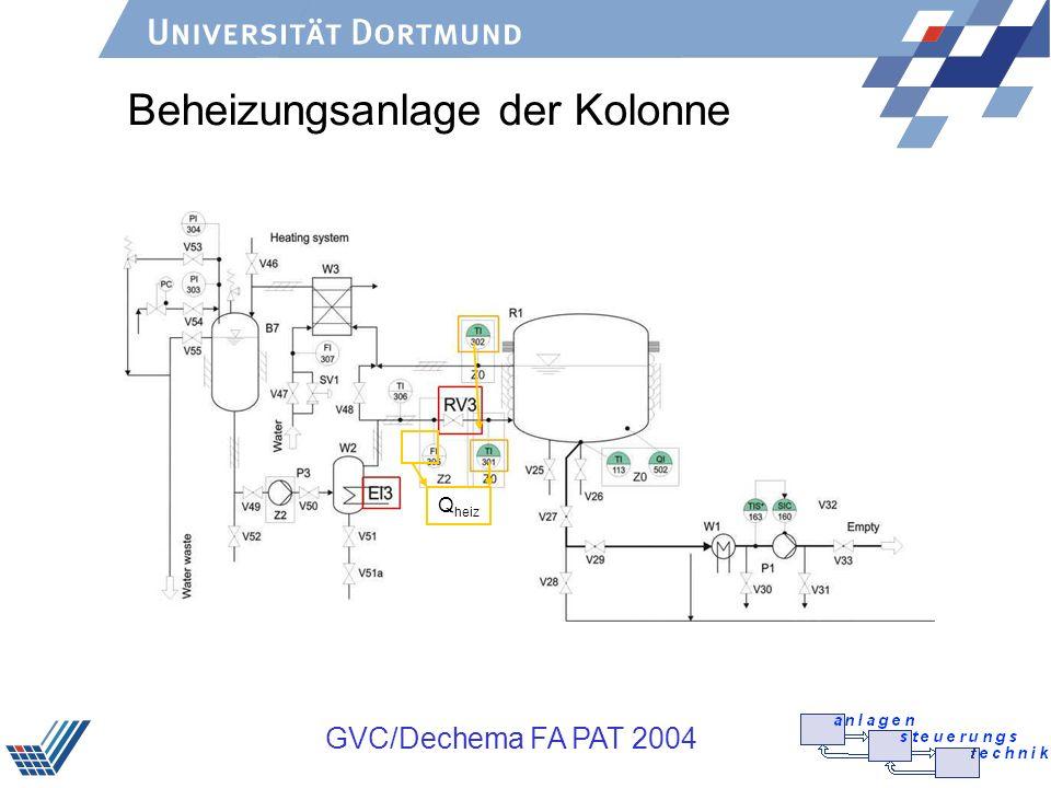 GVC/Dechema FA PAT 2004 Beheizungsanlage der Kolonne Q heiz