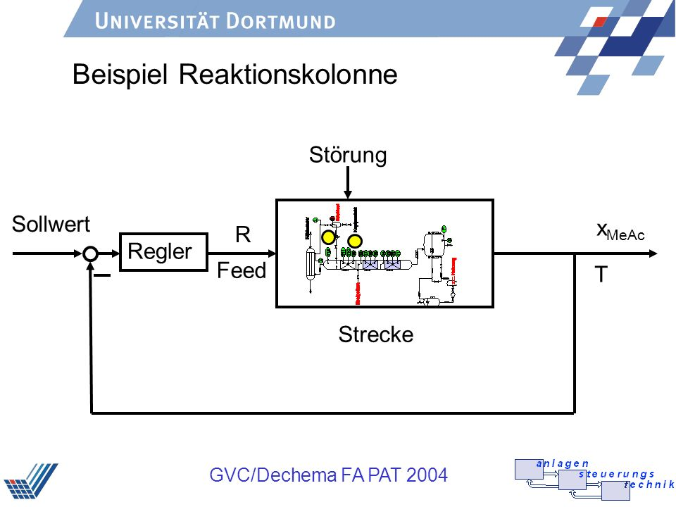 GVC/Dechema FA PAT 2004 Beispiel Reaktionskolonne R x MeAc T Strecke Regler Störung Sollwert Feed