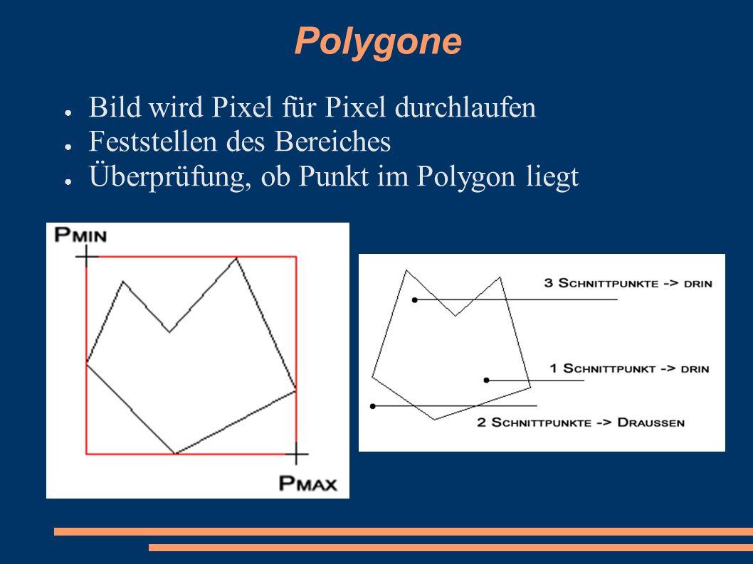 Polygone Bild wird Pixel für Pixel durchlaufen Feststellen des Bereiches Überprüfung, ob Punkt im Polygon liegt