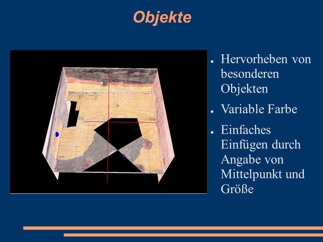 Objekte Hervorheben von besonderen Objekten Variable Farbe Einfaches Einfügen durch Angabe von Mittelpunkt und Größe