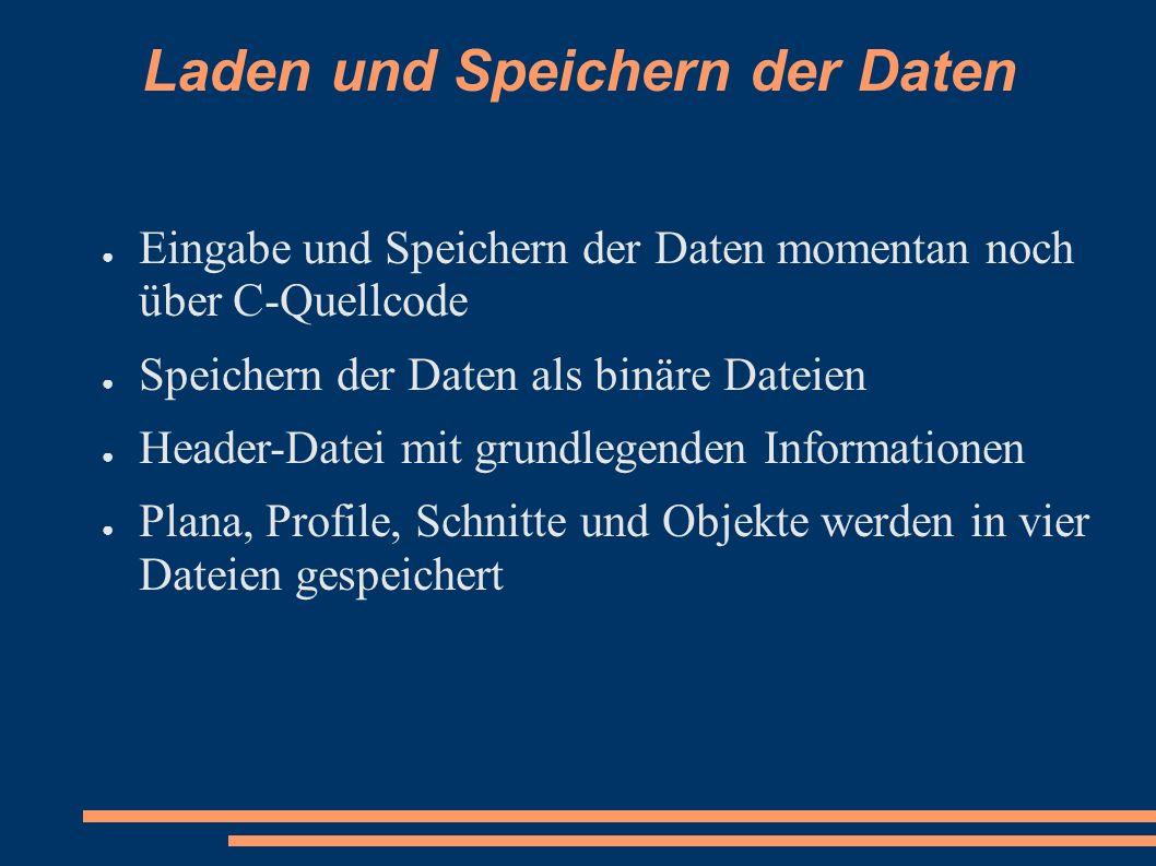 Laden und Speichern der Daten Eingabe und Speichern der Daten momentan noch über C-Quellcode Speichern der Daten als binäre Dateien Header-Datei mit g