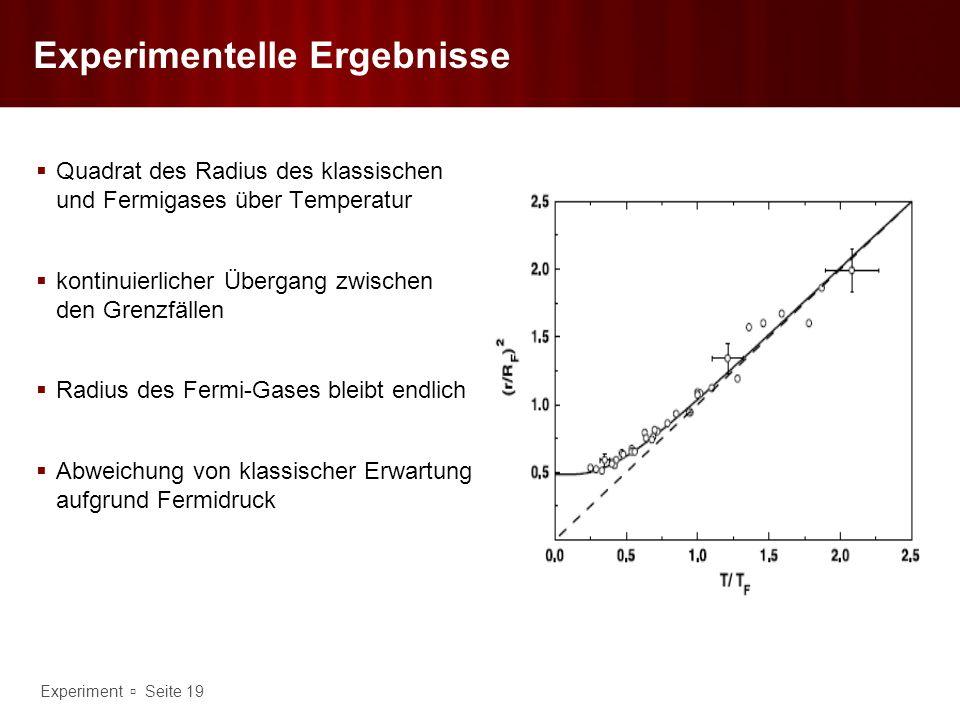 Experiment Seite 19 Experimentelle Ergebnisse Quadrat des Radius des klassischen und Fermigases über Temperatur kontinuierlicher Übergang zwischen den