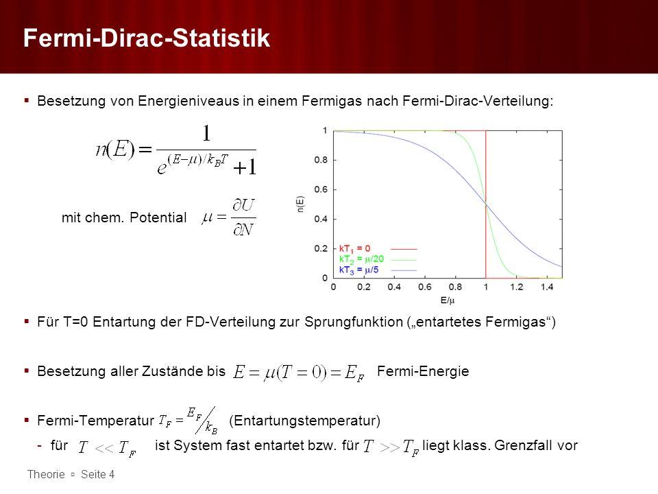 Theorie Seite 5 Verdünnte, gefangene Fermigase N spinpolarisierte Fermionen mit Masse m in zylindersymmetrischen harmonischen Potential -Einteilchen-Hamiltonoperator -Einteilchen-Energieniveaus Übergang zu kontinuierlicher Beschreibung möglich, da gilt: -Zustandsdichte und chem.