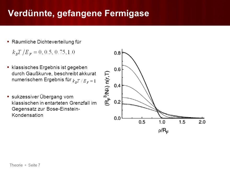 Theorie Seite 8 Verdünnte, gefangene Fermigase Mittlere quadratische Ausdehnung der Wolke Radius bleibt für Fermigas im Falle endlich Radius des klassischen Gases verschwindet für sukzessiver Übergang zwischen den Grenzfällen