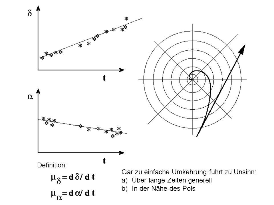 Definition: Gar zu einfache Umkehrung führt zu Unsinn: a)Über lange Zeiten generell b)In der Nähe des Pols
