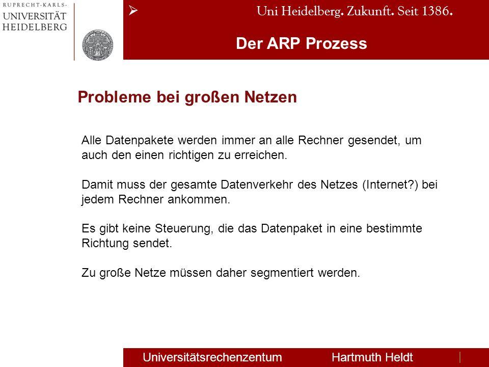 Uni Heidelberg. Zukunft. Seit 1386. Universitätsrechenzentum Hartmuth Heldt Der ARP Prozess Probleme bei großen Netzen Alle Datenpakete werden immer a