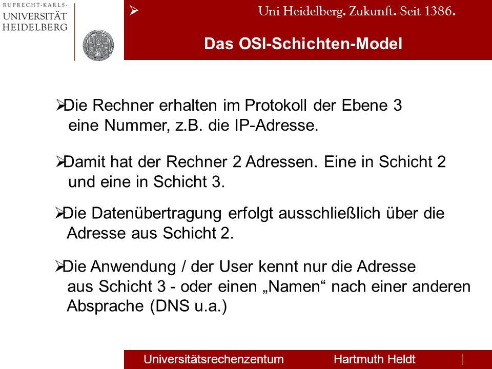Uni Heidelberg. Zukunft. Seit 1386. Universitätsrechenzentum Hartmuth Heldt Das OSI-Schichten-Model Die Rechner erhalten im Protokoll der Ebene 3 eine