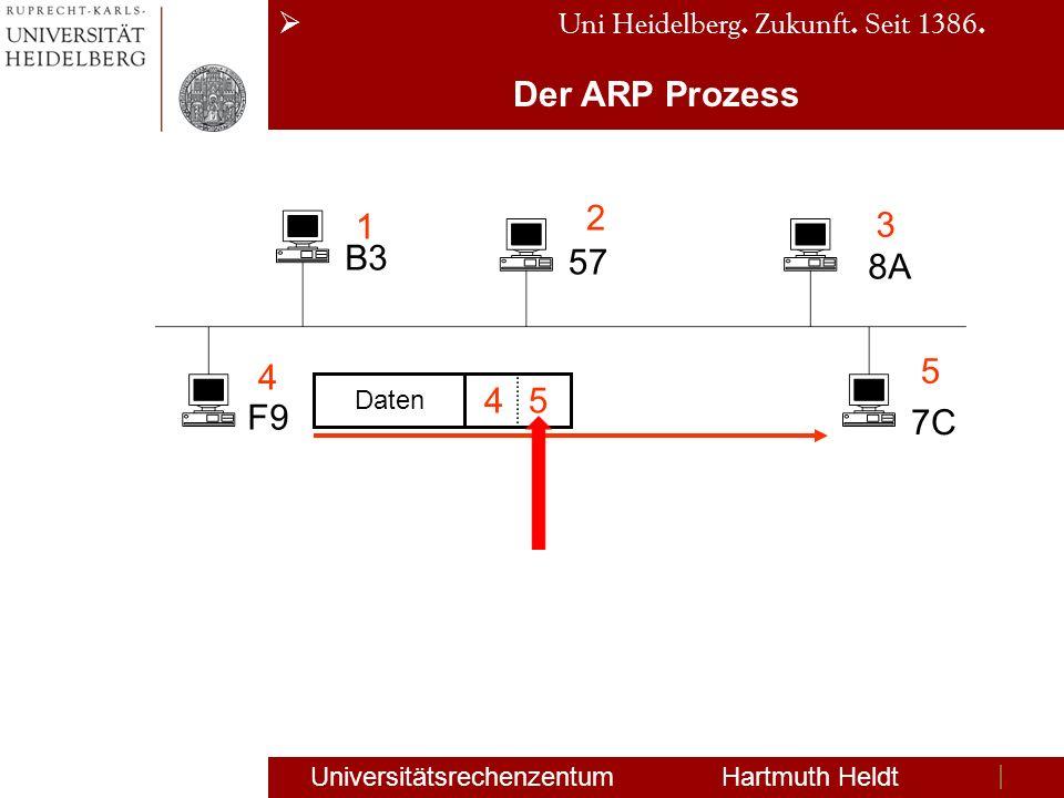Uni Heidelberg. Zukunft. Seit 1386. Universitätsrechenzentum Hartmuth Heldt Der ARP Prozess B3 57 8A F9 7C 1 2 3 4 5 Daten 45