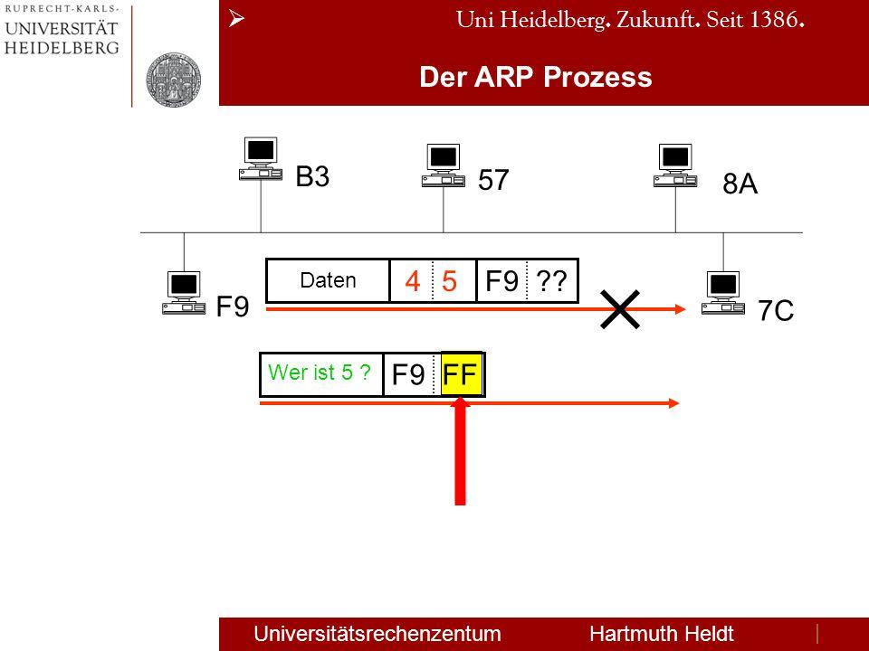 Uni Heidelberg. Zukunft. Seit 1386. Universitätsrechenzentum Hartmuth Heldt Der ARP Prozess B3 57 8A F9 7C Daten 45F9?? Wer ist 5 ? F9FF