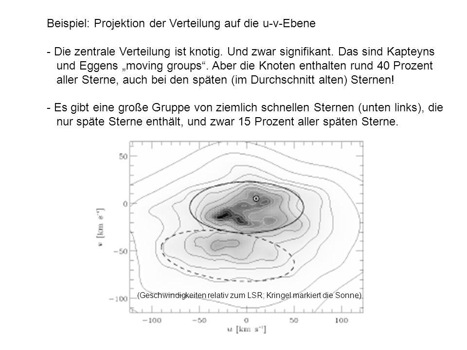 Beispiel: Projektion der Verteilung auf die u-v-Ebene - Die zentrale Verteilung ist knotig. Und zwar signifikant. Das sind Kapteyns und Eggens moving