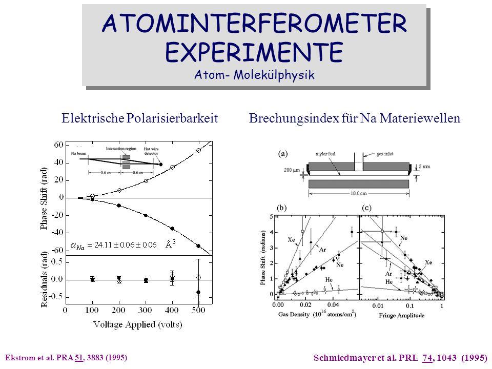 ATOMINTERFEROMETER EXPERIMENTE Atom- Molekülphysik Elektrische PolarisierbarkeitBrechungsindex für Na Materiewellen Ekstrom et al. PRA 51, 3883 (1995)