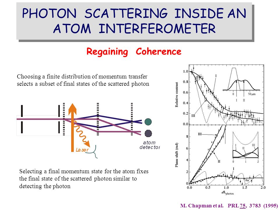 PHOTON SCATTERING INSIDE AN ATOM INTERFEROMETER Regaining Coherence Choosing a finite distribution of momentum transfer selects a subset of final stat