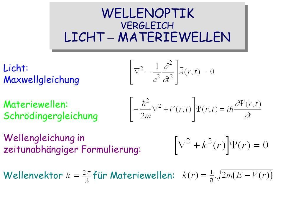 Wellenvektor für Materiewellen: WELLENOPTIK VERGLEICH LICHT – MATERIEWELLEN Licht: Maxwellgleichung Materiewellen: Schrödingergleichung Wellengleichun