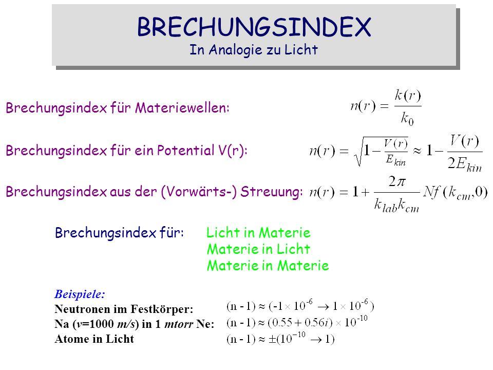 BRECHUNGSINDEX In Analogie zu Licht Brechungsindex für Materiewellen: Brechungsindex für ein Potential V(r): Brechungsindex aus der (Vorwärts-) Streuu