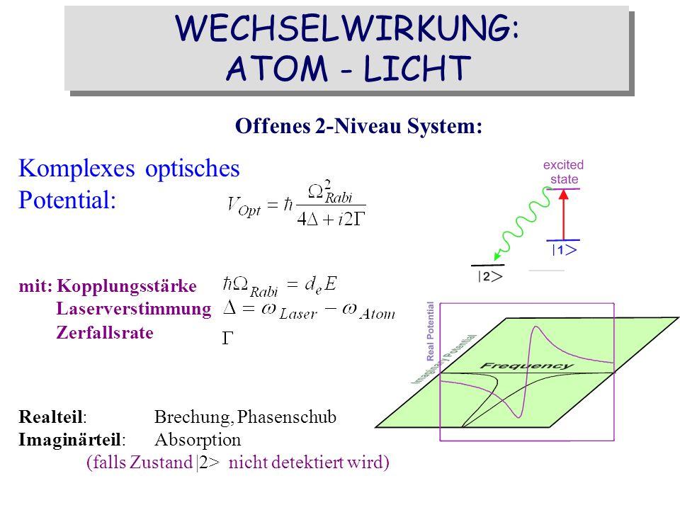 Komplexes optisches Potential: mit: Kopplungsstärke Laserverstimmung Zerfallsrate Realteil: Brechung, Phasenschub Imaginärteil:Absorption (falls Zusta