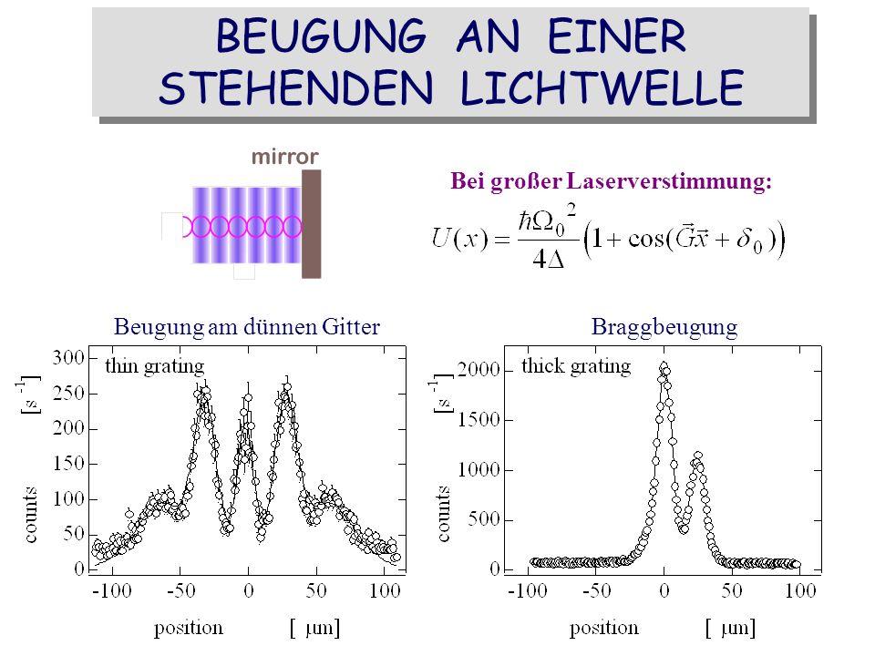 MACH - ZEHNDER INTERFEROMETER 3-Gitter Geometrie : Interferenzmuster ist unabhängig von: * Einfallsrichtung * einfallenden Wellenlänge => Weißlicht-Interferometer Die Weißlichtinterferenz in der 3-Gitter Mach-Zehnder Anordnung ist unerläßlich zum Aufbau eines Materiewelleninterferometer.