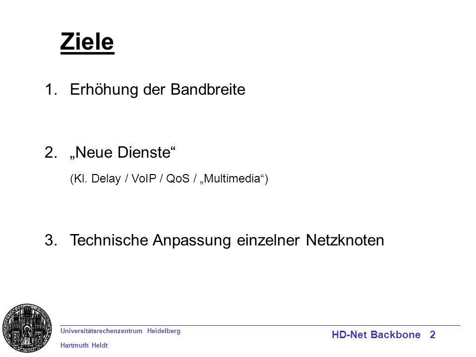 Universitätsrechenzentrum Heidelberg Hartmuth Heldt HD-Net Backbone 2 1.Erhöhung der Bandbreite 2.Neue Dienste (Kl. Delay / VoIP / QoS / Multimedia) 3