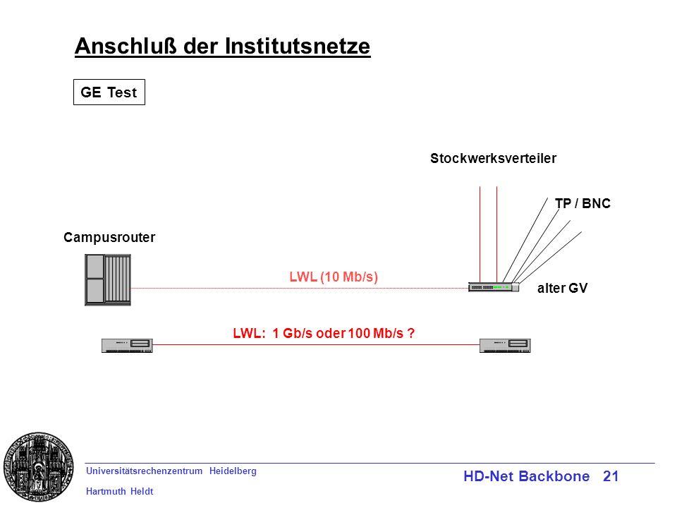 Universitätsrechenzentrum Heidelberg Hartmuth Heldt HD-Net Backbone 21 Anschluß der Institutsnetze Campusrouter LWL: 1 Gb/s oder 100 Mb/s ? TP / BNC S